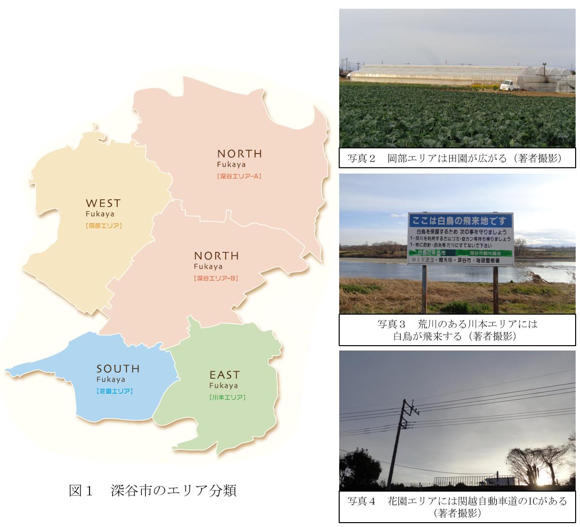 図1・写真2~4