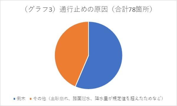 清水グラフ3