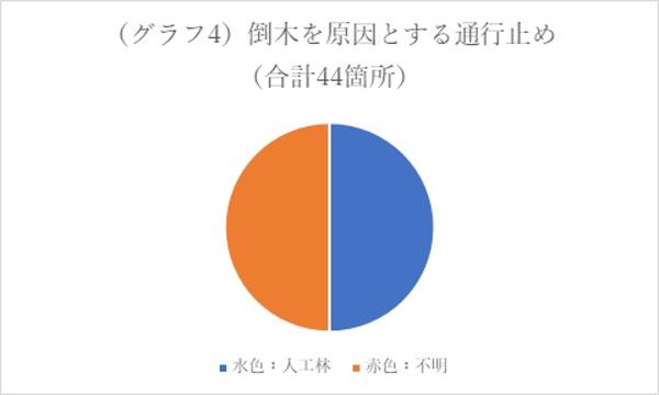 清水グラフ4