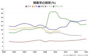グラフ2[12]