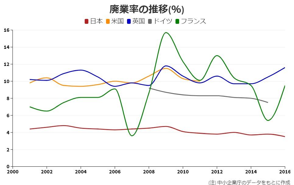 グラフ3[13]