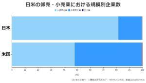 グラフ5[17]