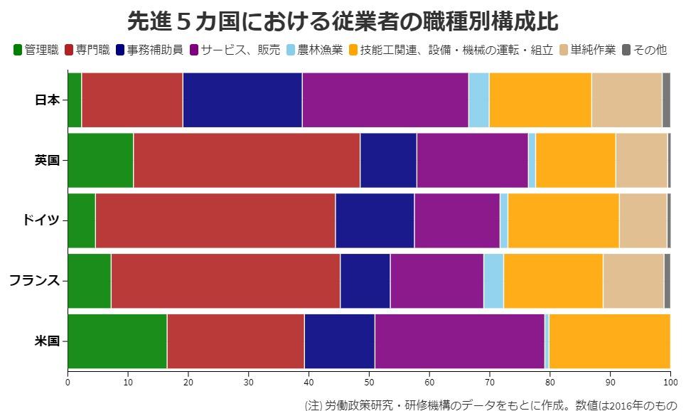 グラフ6[18]