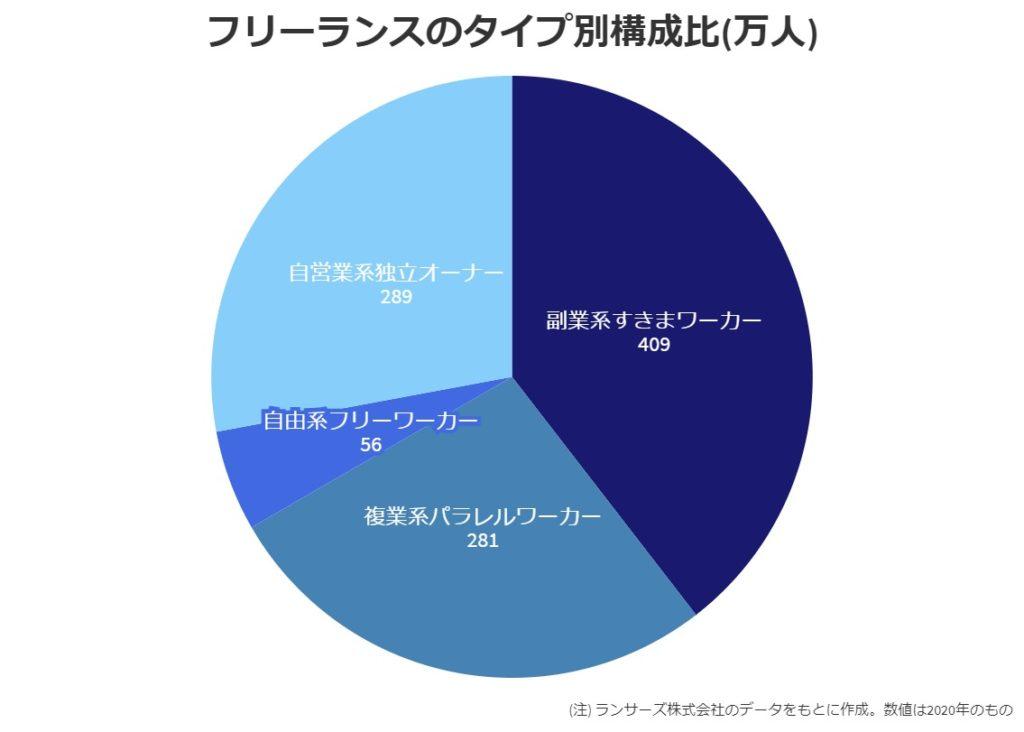 グラフ8[30]