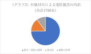 清水グラフ2