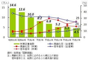 清水グラフ5
