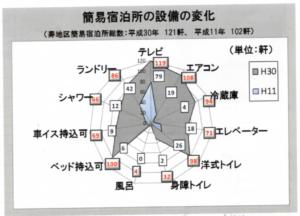 「令和元年度 横浜市寿福祉プラザ相談室 業務概要」(2019) p.12