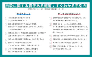自殺報道ガイドライン