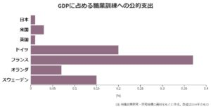 グラフ10[35]
