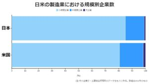 グラフ4[16]
